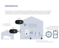 ABUS PPIC90200 Wlan Akku Kamera mit Basisstation 2er Set Überwachungskamera Cam
