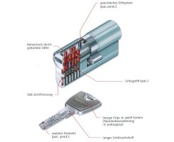 ABUS Türzylinder XP20S verschiedenschließend Not Gefahrenfunktion 50/60 mm Wendeschlüssel